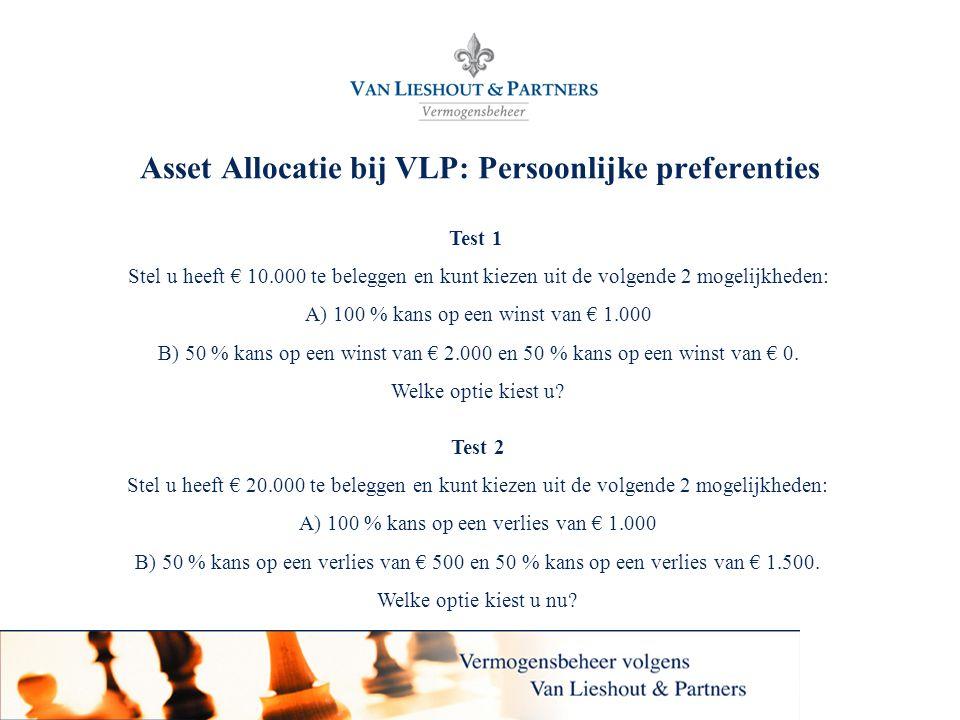 Van Lieshout & Partners N.V. Asset Allocatie bij VLP: Persoonlijke preferenties Test 1 Stel u heeft € 10.000 te beleggen en kunt kiezen uit de volgend