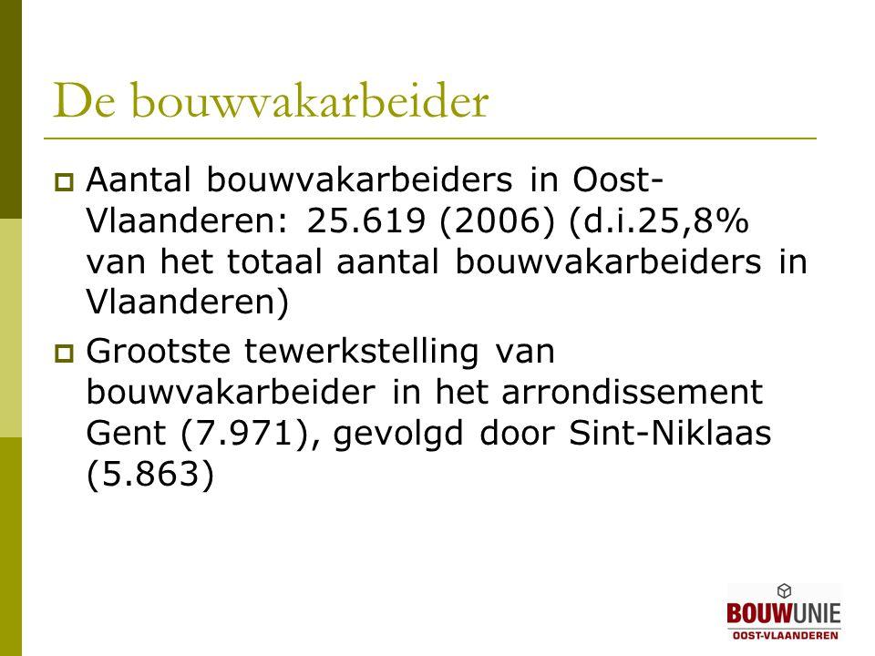 De bouwvakarbeider  Aantal bouwvakarbeiders in Oost- Vlaanderen: 25.619 (2006) (d.i.25,8% van het totaal aantal bouwvakarbeiders in Vlaanderen)  Grootste tewerkstelling van bouwvakarbeider in het arrondissement Gent (7.971), gevolgd door Sint-Niklaas (5.863)
