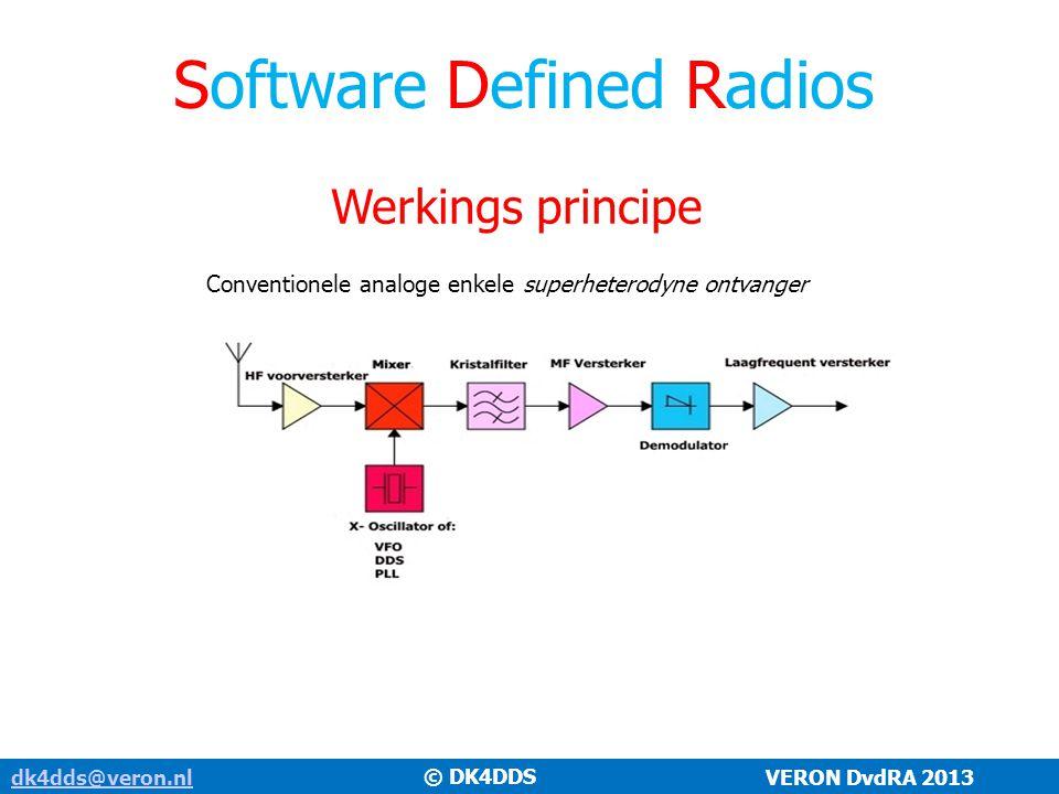 dk4dds@veron.nldk4dds@veron.nl VERON DvdRA 2013 Software Defined Radios © DK4DDS Werkings principe Conventionele analoge enkele superheterodyne ontvan