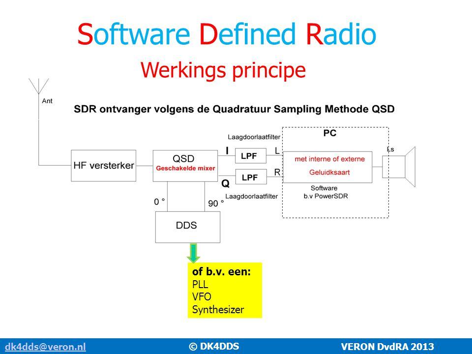 dk4dds@veron.nldk4dds@veron.nl VERON DvdRA 2013 Software Defined Radio © DK4DDS Werkings principe of b.v. een: PLL VFO Synthesizer
