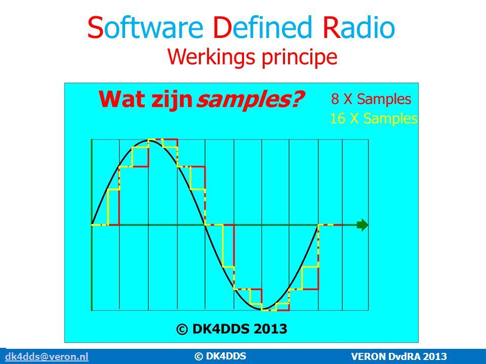 dk4dds@veron.nldk4dds@veron.nl VERON DvdRA 2013 © DK4DDS Software Defined Radio Werkings principe