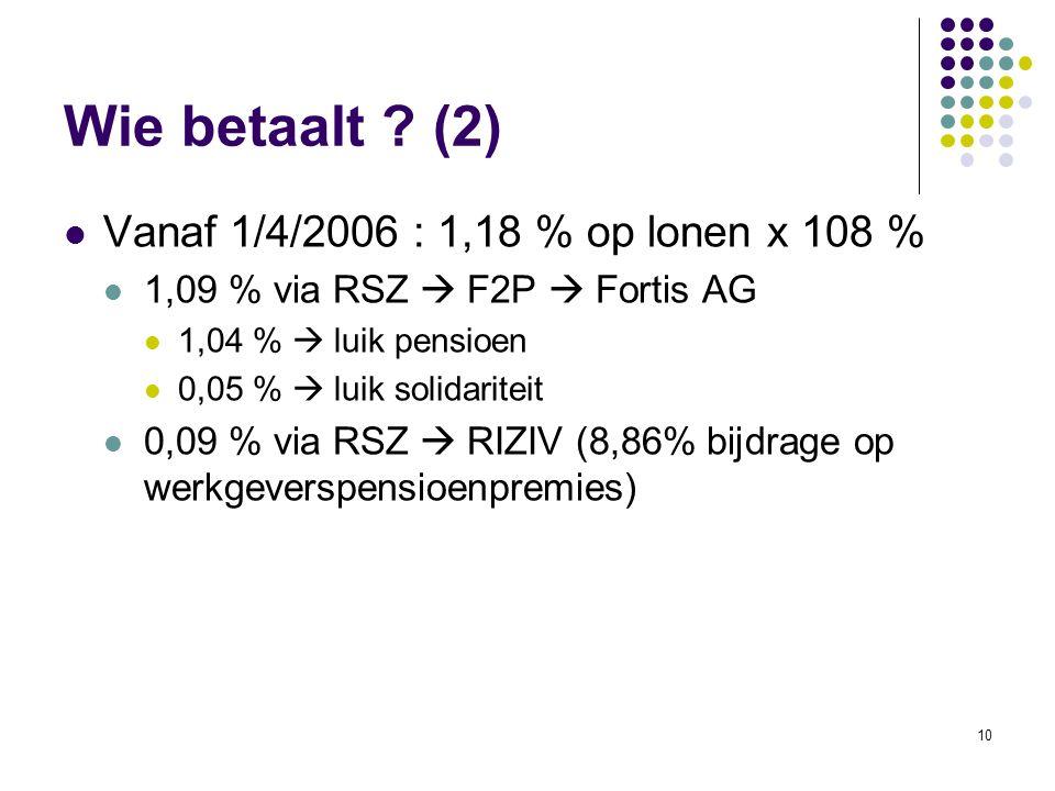 10 Wie betaalt ? (2) Vanaf 1/4/2006 : 1,18 % op lonen x 108 % 1,09 % via RSZ  F2P  Fortis AG 1,04 %  luik pensioen 0,05 %  luik solidariteit 0,09