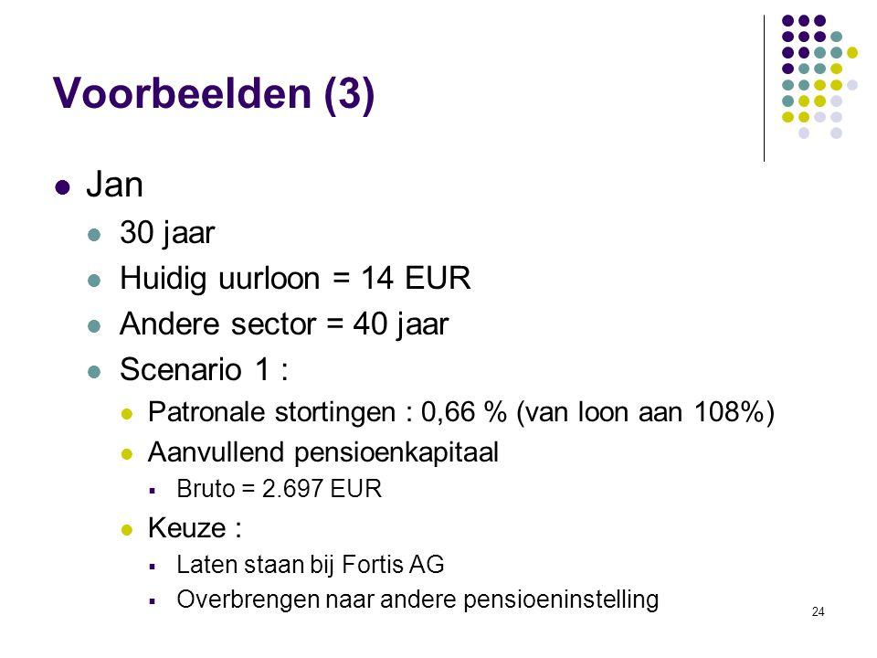 24 Voorbeelden (3) Jan 30 jaar Huidig uurloon = 14 EUR Andere sector = 40 jaar Scenario 1 : Patronale stortingen : 0,66 % (van loon aan 108%) Aanvulle