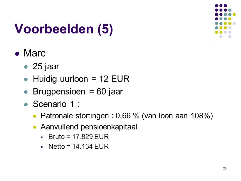 26 Voorbeelden (5) Marc 25 jaar Huidig uurloon = 12 EUR Brugpensioen = 60 jaar Scenario 1 : Patronale stortingen : 0,66 % (van loon aan 108%) Aanvulle