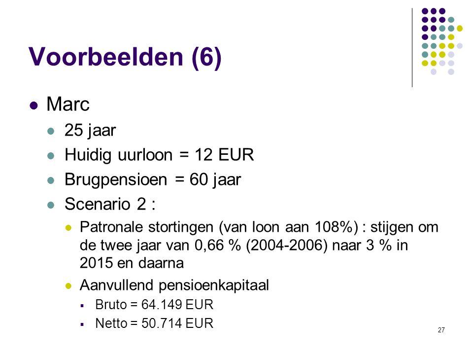 27 Voorbeelden (6) Marc 25 jaar Huidig uurloon = 12 EUR Brugpensioen = 60 jaar Scenario 2 : Patronale stortingen (van loon aan 108%) : stijgen om de t