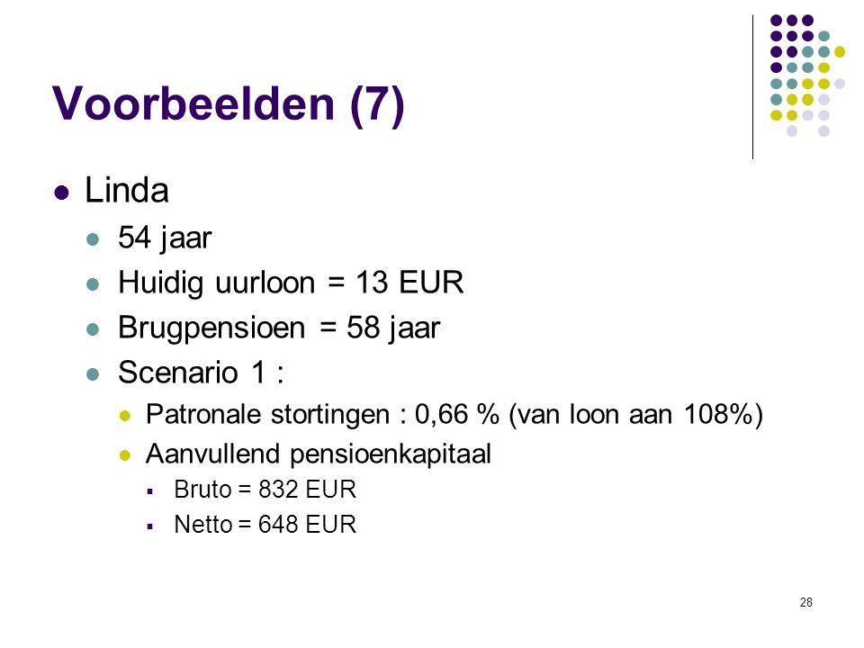 28 Voorbeelden (7) Linda 54 jaar Huidig uurloon = 13 EUR Brugpensioen = 58 jaar Scenario 1 : Patronale stortingen : 0,66 % (van loon aan 108%) Aanvull
