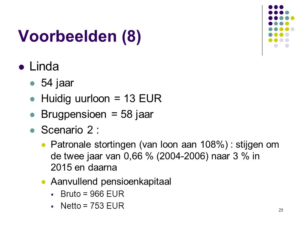 29 Voorbeelden (8) Linda 54 jaar Huidig uurloon = 13 EUR Brugpensioen = 58 jaar Scenario 2 : Patronale stortingen (van loon aan 108%) : stijgen om de