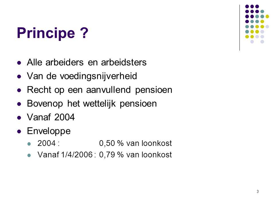 3 Principe ? Alle arbeiders en arbeidsters Van de voedingsnijverheid Recht op een aanvullend pensioen Bovenop het wettelijk pensioen Vanaf 2004 Envelo