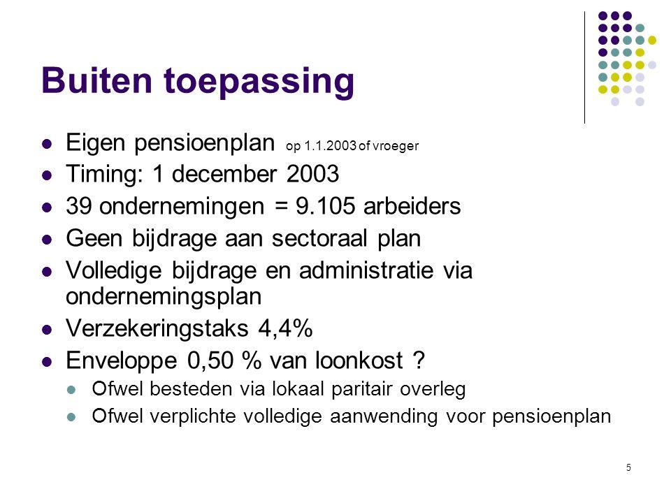 5 Buiten toepassing Eigen pensioenplan op 1.1.2003 of vroeger Timing: 1 december 2003 39 ondernemingen = 9.105 arbeiders Geen bijdrage aan sectoraal p