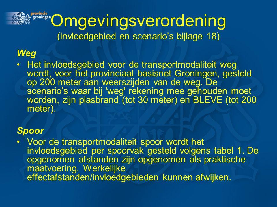 Omgevingsverordening (invloedgebied en scenario's bijlage 18) Weg Het invloedsgebied voor de transportmodaliteit weg wordt, voor het provinciaal basis