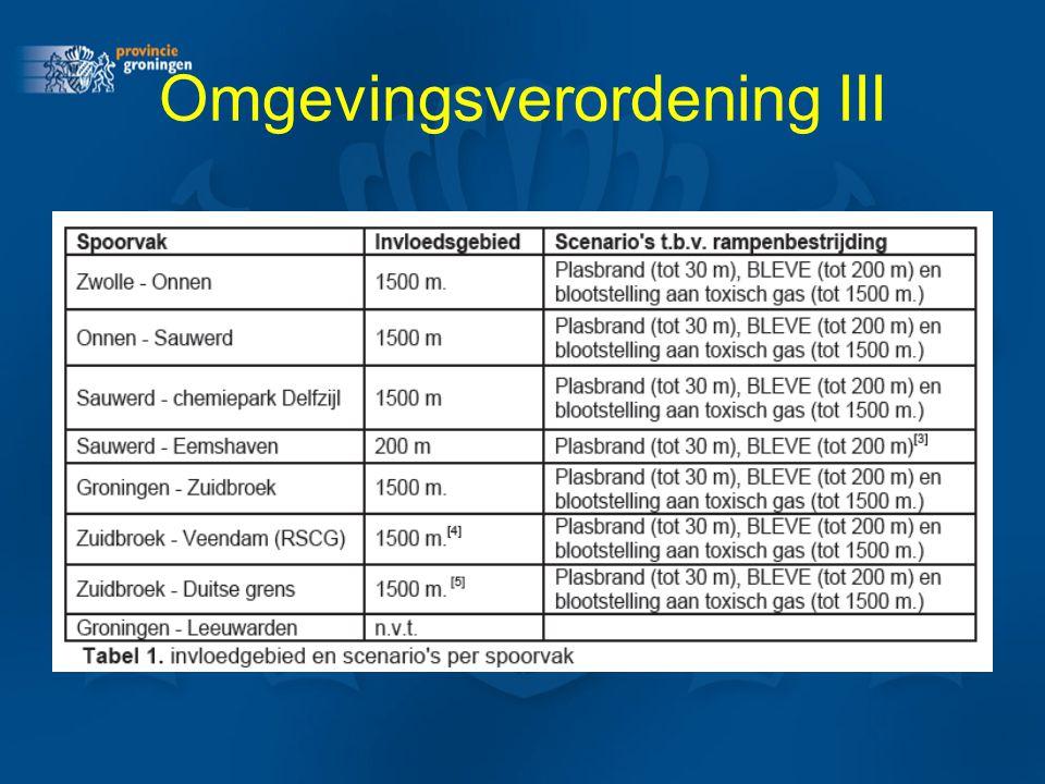 Omgevingsverordening III