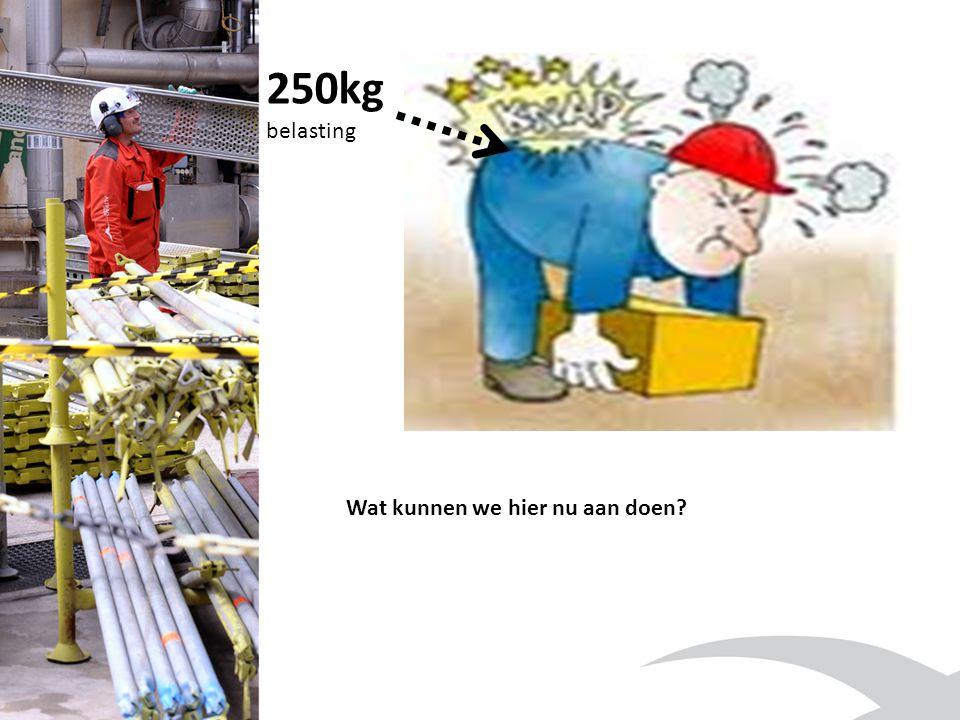 2) Til niet te veel (B Max.25kg, NL Max 23kg) 3) Reik niet met een last (hou het moment zo klein mogelijk) 4) Probeer zo min mogelijk te torsen met een last (houd je voeten in de richting van het werkstuk) 5) Overschat jezelf of je collega niet 1) Gebruik zoveel mogelijk hulpmiddelen om lasten te verplaatsen 5) Gebruik ter aanvulling document VGM00I0004 Heffen en tillen van lasten