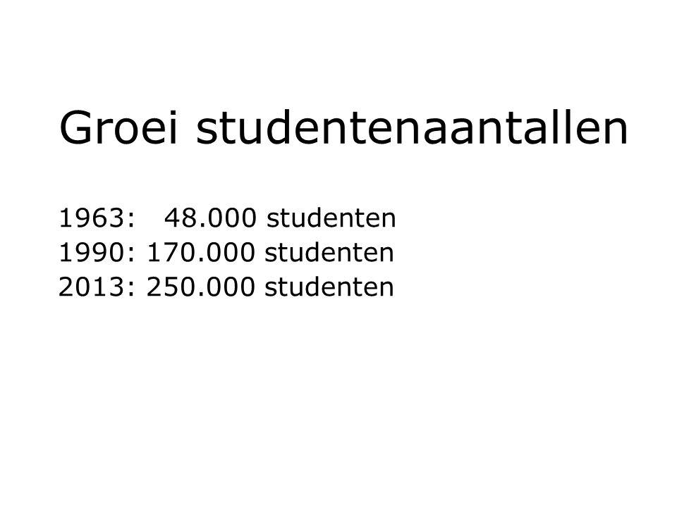 Groei studentenaantallen 1963: 48.000 studenten 1990: 170.000 studenten 2013: 250.000 studenten