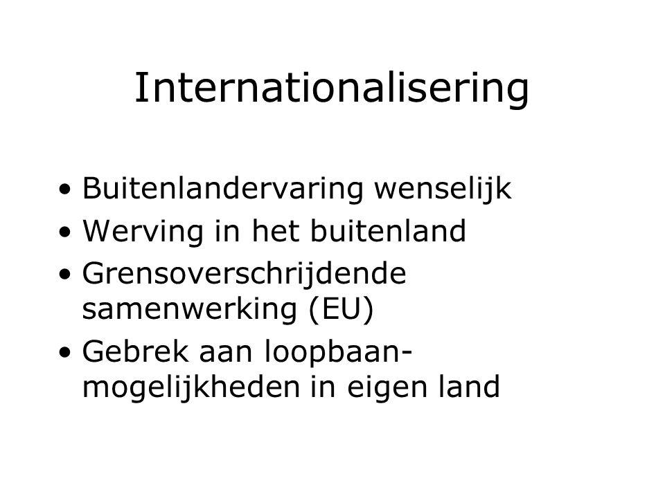 Internationalisering Buitenlandervaring wenselijk Werving in het buitenland Grensoverschrijdende samenwerking (EU) Gebrek aan loopbaan- mogelijkheden
