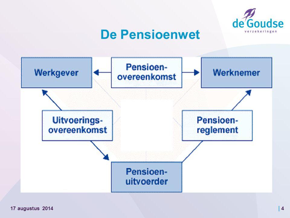 | 4 17 augustus 2014 De Pensioenwet