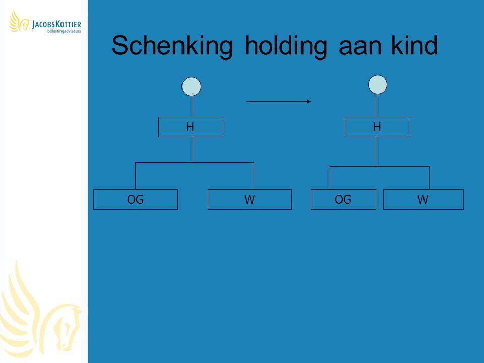 Schenking holding aan kind H OGW W H