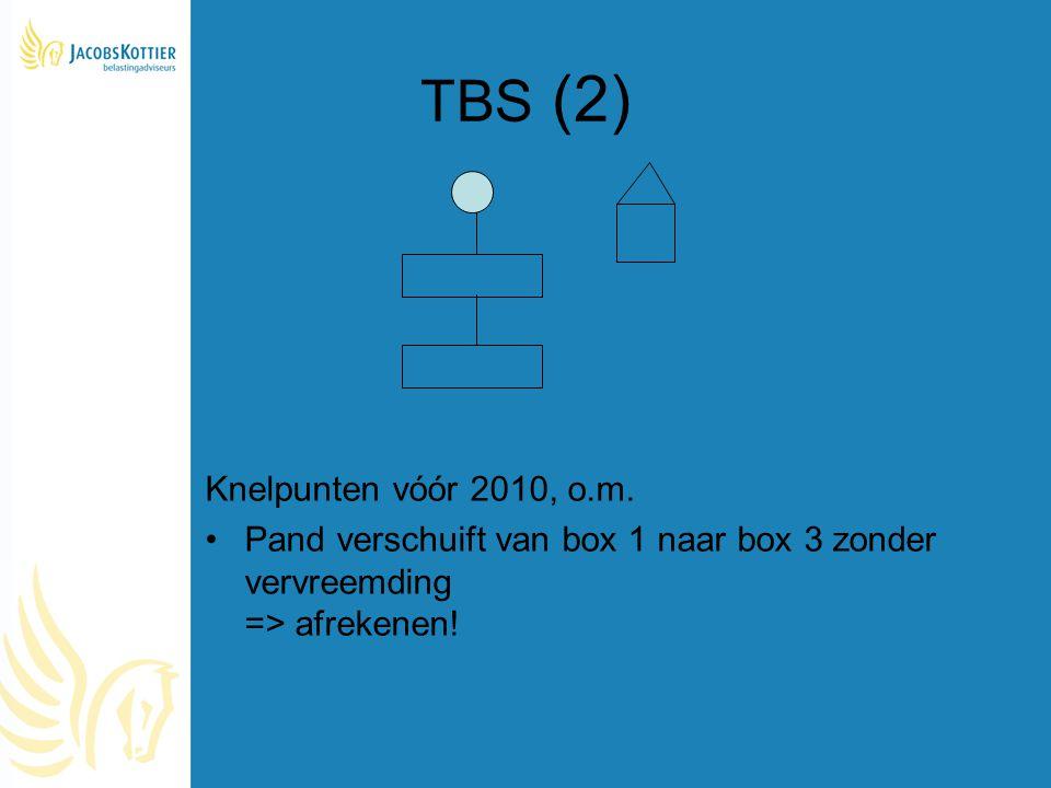 TBS (2) Knelpunten vóór 2010, o.m. Pand verschuift van box 1 naar box 3 zonder vervreemding => afrekenen!
