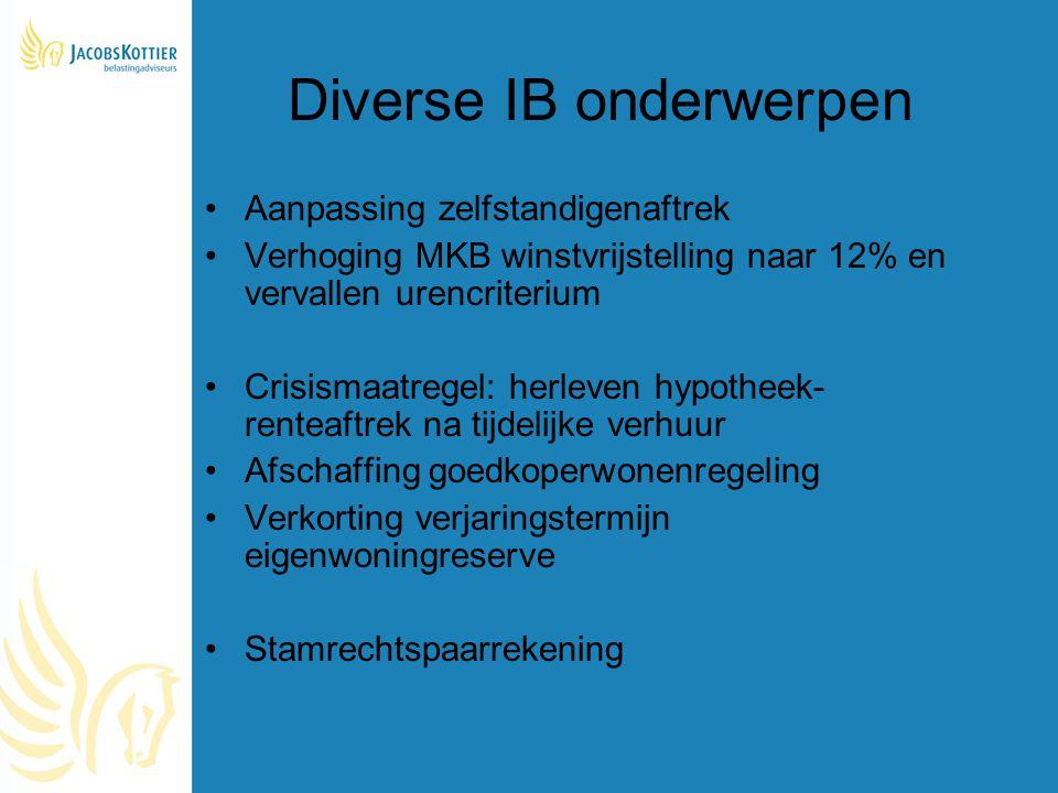 Diverse IB onderwerpen Aanpassing zelfstandigenaftrek Verhoging MKB winstvrijstelling naar 12% en vervallen urencriterium Crisismaatregel: herleven hy