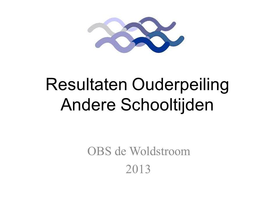 Resultaten Ouderpeiling Andere Schooltijden OBS de Woldstroom 2013