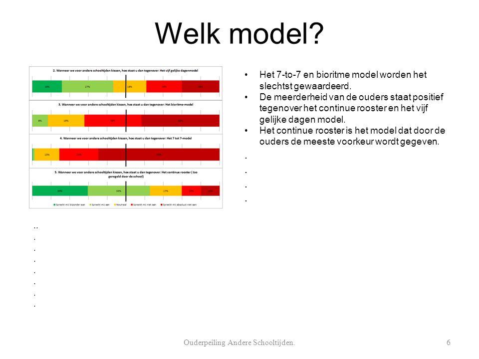Welk model?...Het 7-to-7 en bioritme model worden het slechtst gewaardeerd.