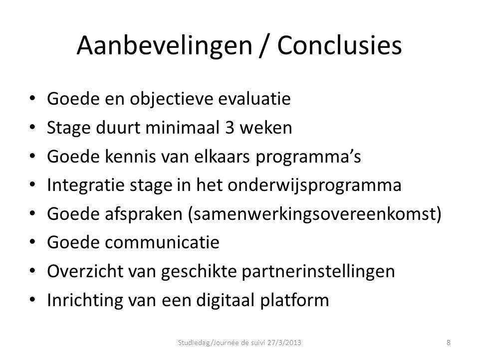 Aanbevelingen / Conclusies Goede en objectieve evaluatie Stage duurt minimaal 3 weken Goede kennis van elkaars programma's Integratie stage in het ond