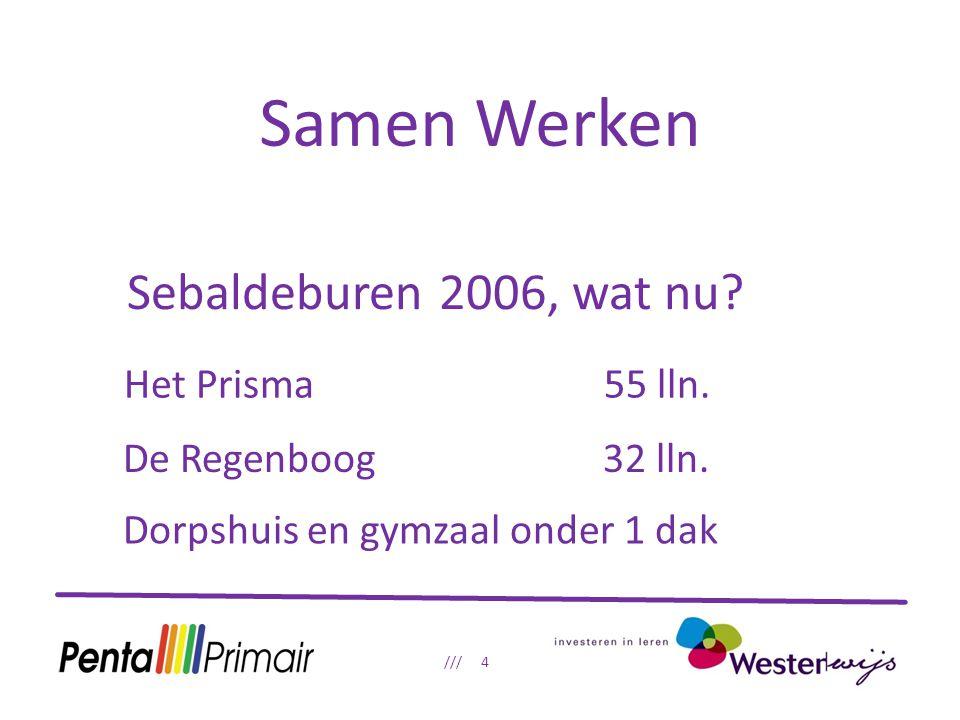 Samen Werken /// 4 Sebaldeburen 2006, wat nu? Het Prisma 55 lln. De Regenboog 32 lln. Dorpshuis en gymzaal onder 1 dak