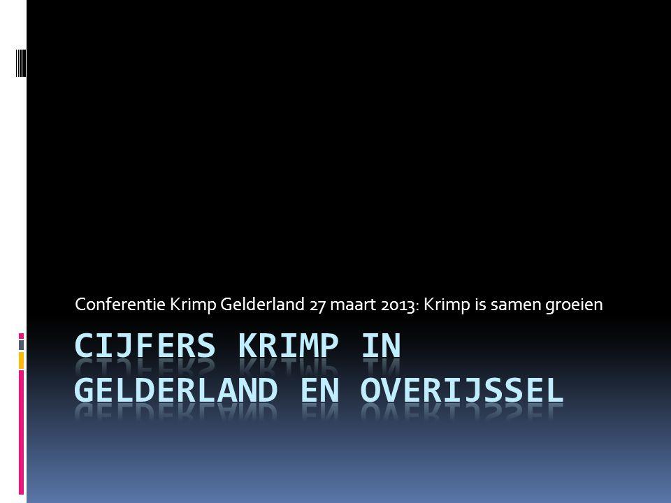 Conferentie Krimp Gelderland 27 maart 2013: Krimp is samen groeien