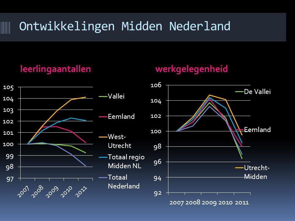 Ontwikkelingen Midden Nederland leerlingaantallenwerkgelegenheid
