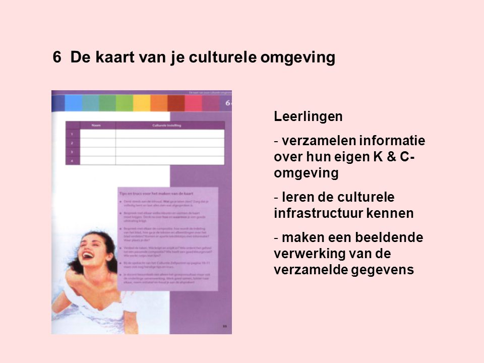 6 De kaart van je culturele omgeving Leerlingen - verzamelen informatie over hun eigen K & C- omgeving - leren de culturele infrastructuur kennen - ma