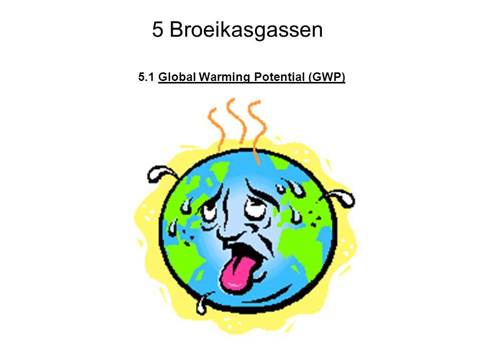 5.1 Global Warming Potential (GWP) 5 Broeikasgassen