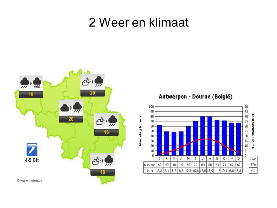 8 Gevolgen 8.1 Gevolgen van meer waterdamp in de atmosfeer