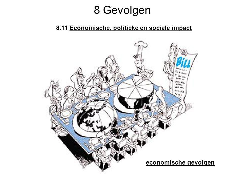 8 Gevolgen 8.11 Economische, politieke en sociale impact economische gevolgen