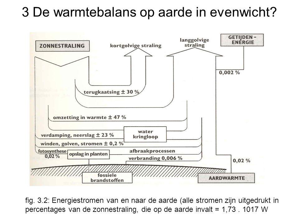 3 De warmtebalans op aarde in evenwicht? fig. 3.2: Energiestromen van en naar de aarde (alle stromen zijn uitgedrukt in percentages van de zonnestrali