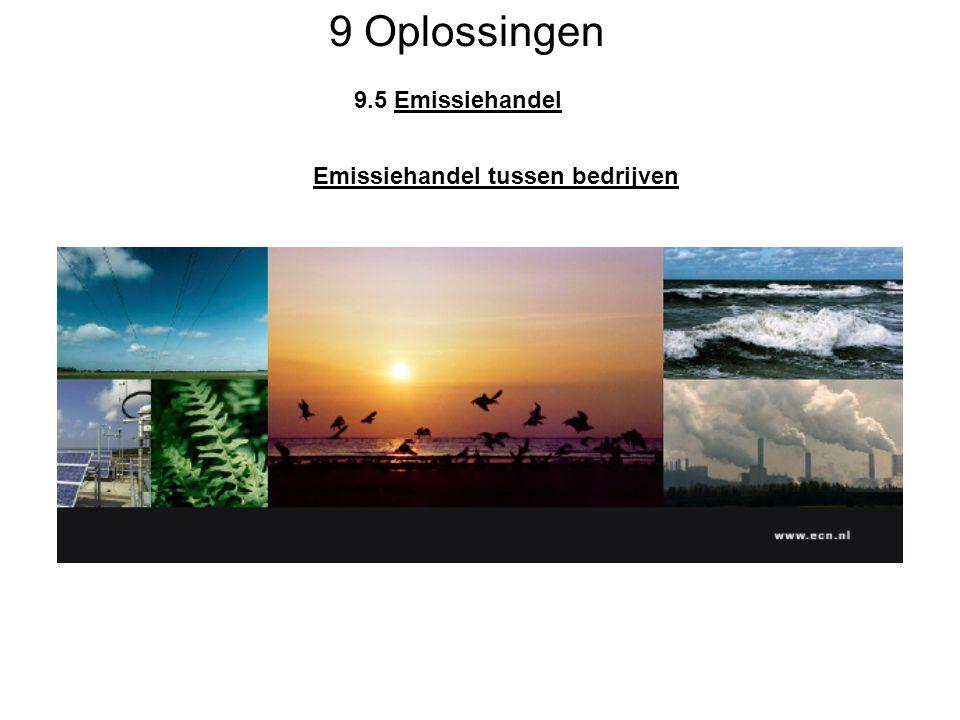 9 Oplossingen 9.5 Emissiehandel Emissiehandel tussen bedrijven