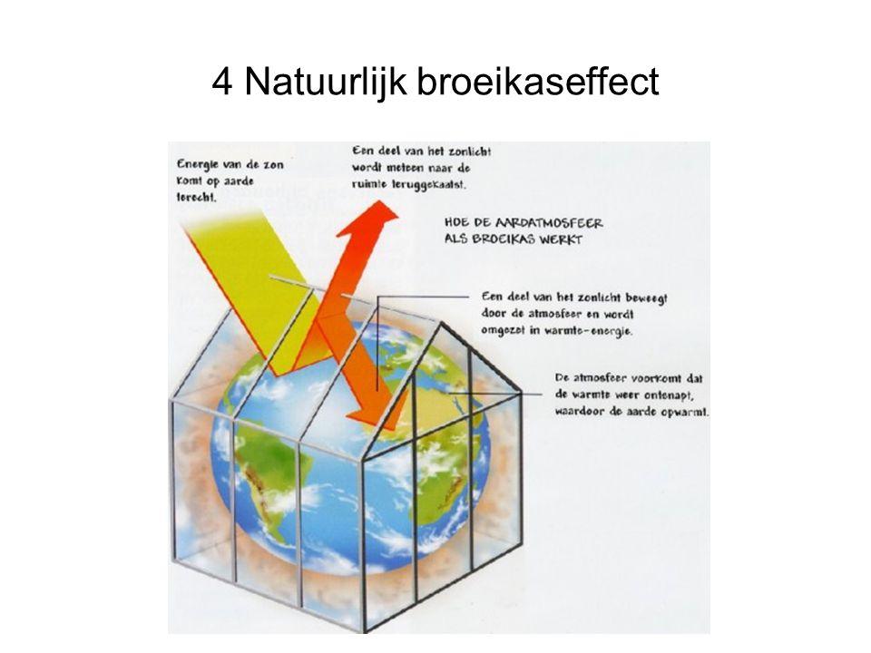 9 Oplossingen Emissiehandel tussen landen 9.5 Emissiehandel