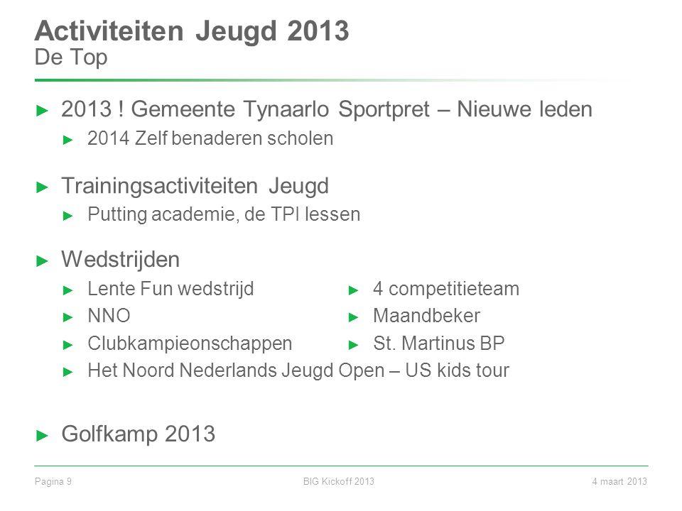 BIG Kickoff 2013Pagina 94 maart 2013 Activiteiten Jeugd 2013 De Top ► 2013 ! Gemeente Tynaarlo Sportpret – Nieuwe leden ► 2014 Zelf benaderen scholen