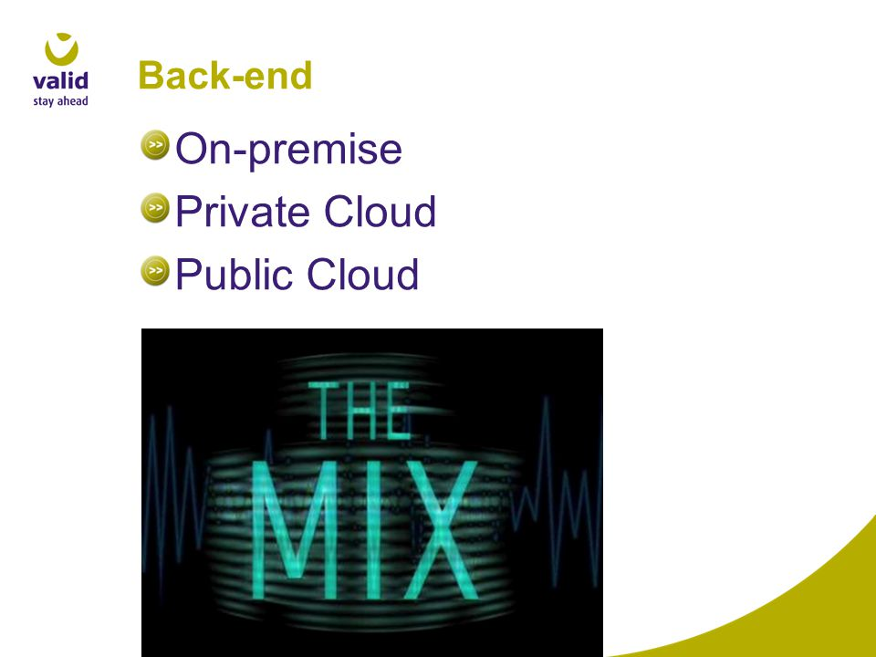 Back-end On-premise Private Cloud Public Cloud