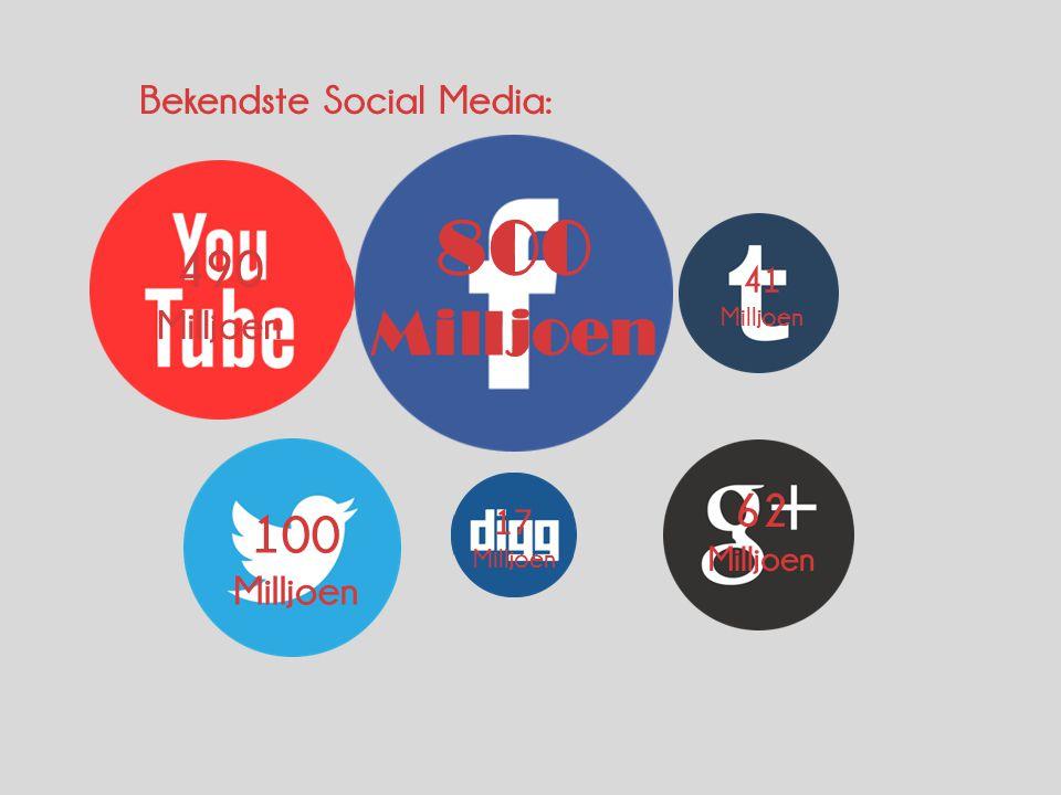 Bekendste Social Media: 17 Milljoen 41 Milljoen 62 Milljoen 100 Milljoen 490 Milljoen 800 Milljoen
