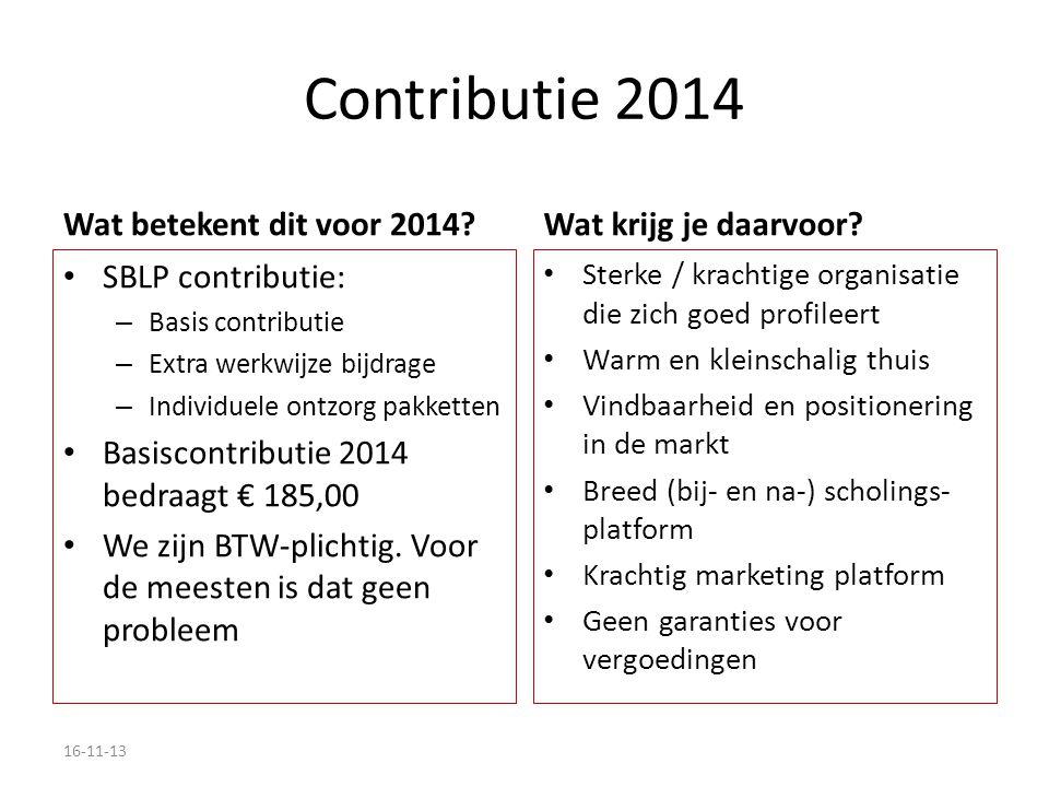 Contributie 2014 Wat betekent dit voor 2014.