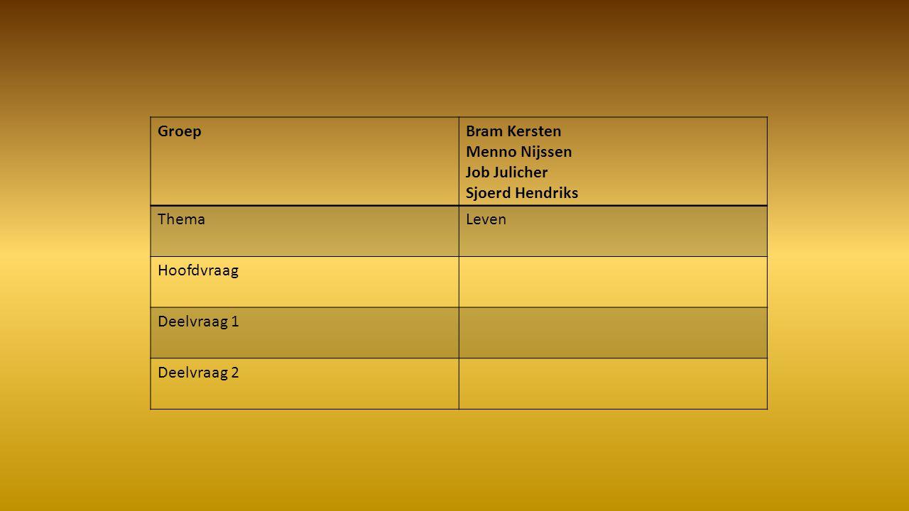 GroepBram Kersten Menno Nijssen Job Julicher Sjoerd Hendriks ThemaLeven Hoofdvraag Deelvraag 1 Deelvraag 2