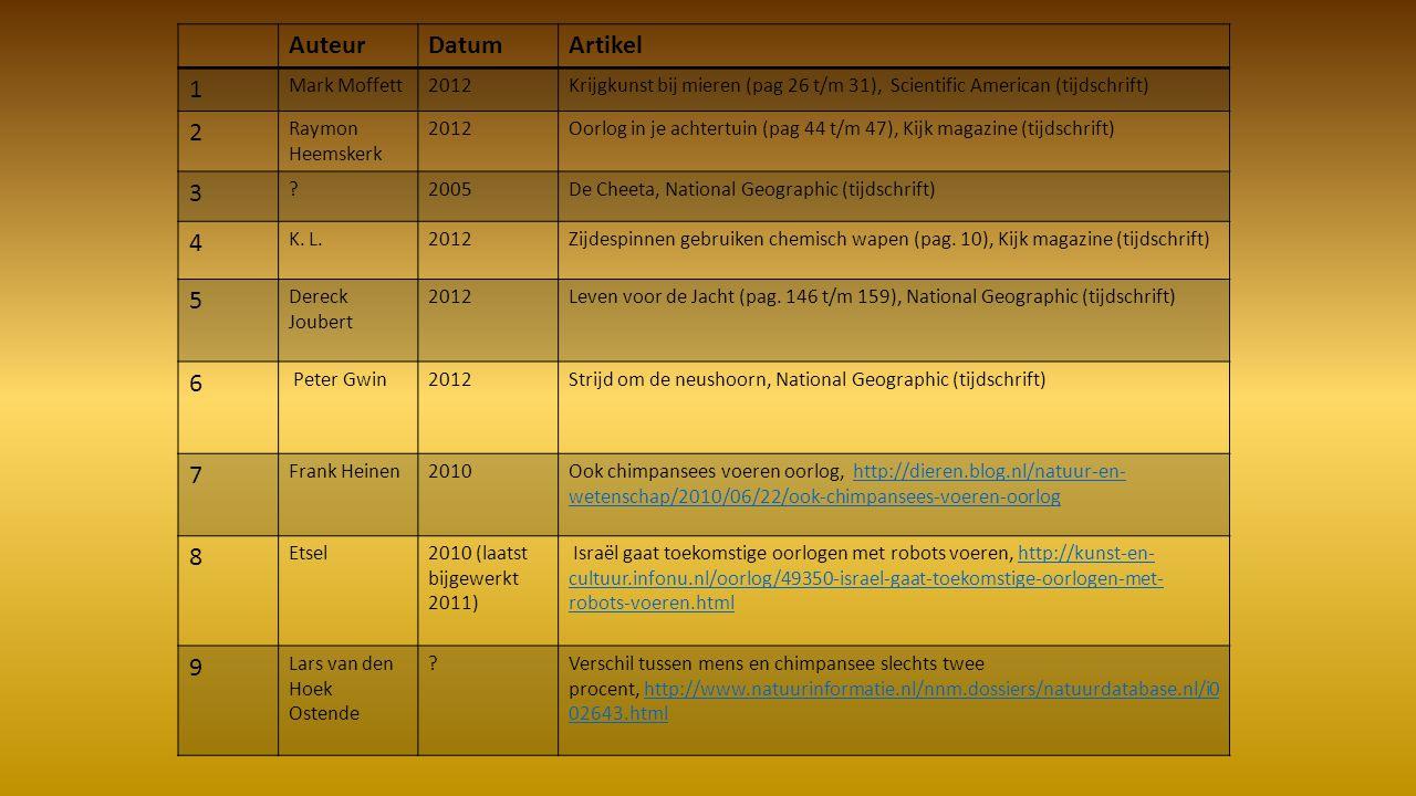 AuteurDatumArtikel 1 Mark Moffett2012Krijgkunst bij mieren (pag 26 t/m 31), Scientific American (tijdschrift) 2 Raymon Heemskerk 2012Oorlog in je achtertuin (pag 44 t/m 47), Kijk magazine (tijdschrift) 3 2005De Cheeta, National Geographic (tijdschrift) 4 K.