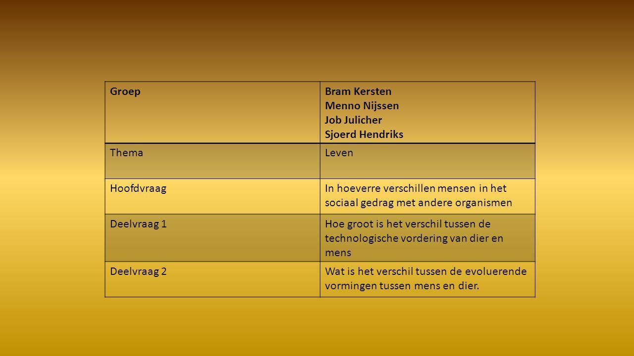 GroepBram Kersten Menno Nijssen Job Julicher Sjoerd Hendriks ThemaLeven HoofdvraagIn hoeverre verschillen mensen in het sociaal gedrag met andere orga