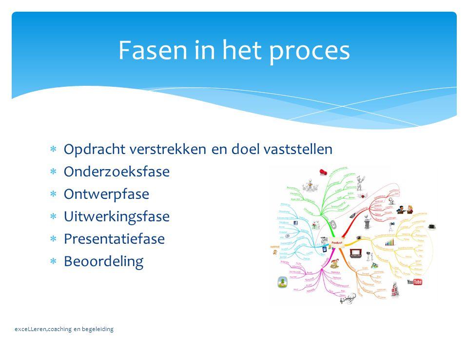  Opdracht verstrekken en doel vaststellen  Onderzoeksfase  Ontwerpfase  Uitwerkingsfase  Presentatiefase  Beoordeling exceLLeren,coaching en beg