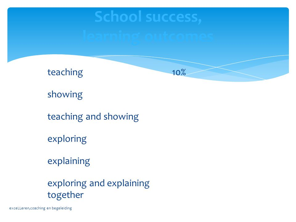 School success, learning outcomes teaching10% showing teaching and showing exploring explaining exploring and explaining together exceLLeren,coaching