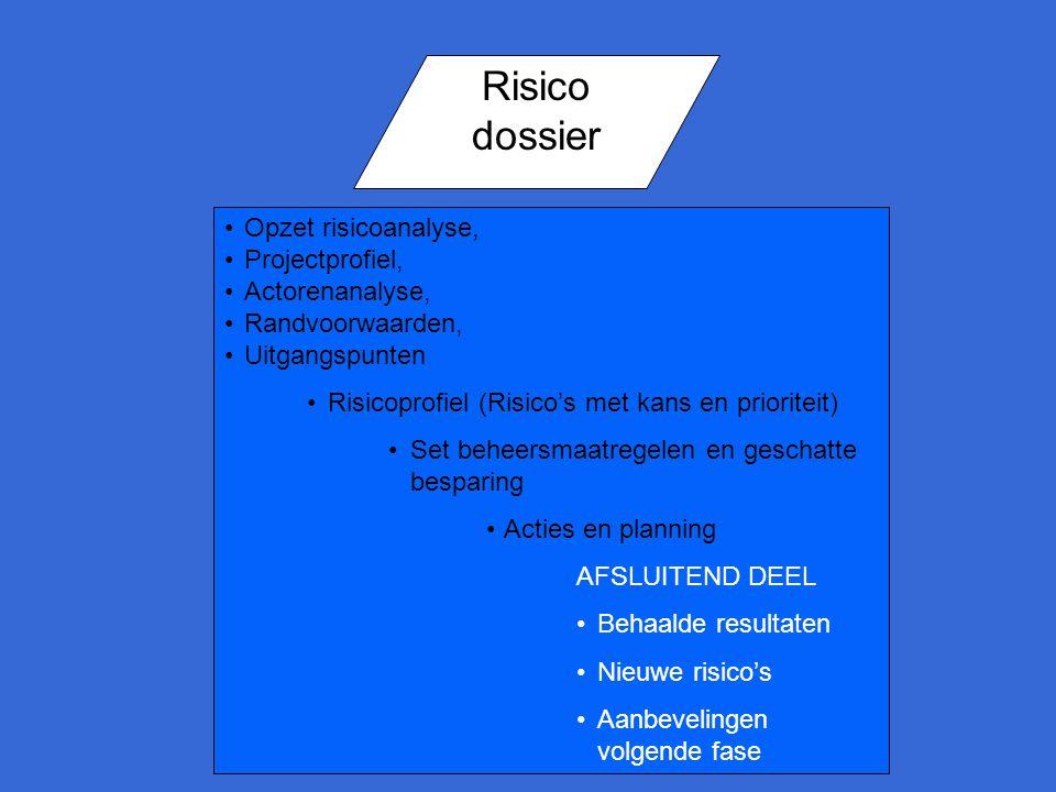 Opzet risicoanalyse, Projectprofiel, Actorenanalyse, Randvoorwaarden, Uitgangspunten Risicoprofiel (Risico's met kans en prioriteit) Set beheersmaatre