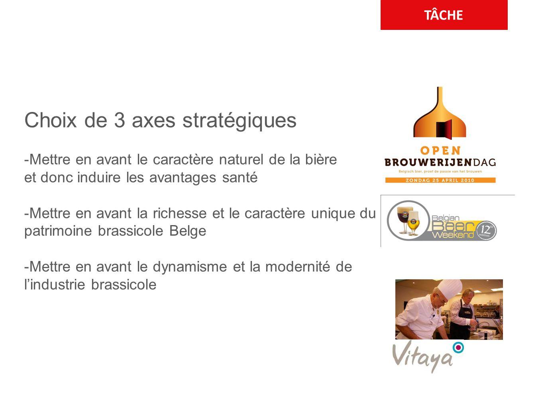 TÂCHE Choix de 3 axes stratégiques -Mettre en avant le caractère naturel de la bière et donc induire les avantages santé -Mettre en avant la richesse et le caractère unique du patrimoine brassicole Belge -Mettre en avant le dynamisme et la modernité de l'industrie brassicole