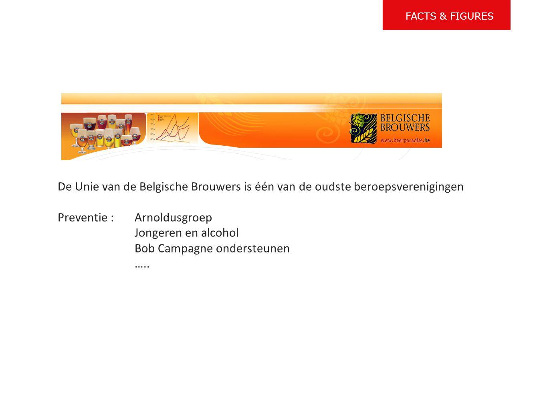 De Unie van de Belgische Brouwers is één van de oudste beroepsverenigingen Preventie : Arnoldusgroep Jongeren en alcohol Bob Campagne ondersteunen …..