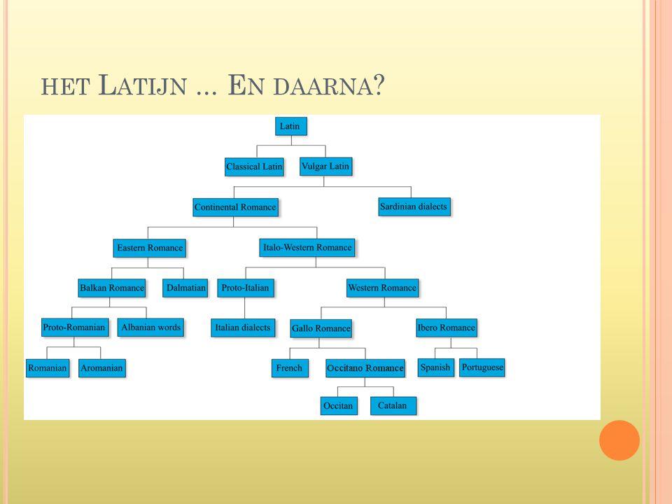 T OCH BLIJFT L ATIJN IN GEBRUIK Niemand had Latijn nog als moedertaal, maar...