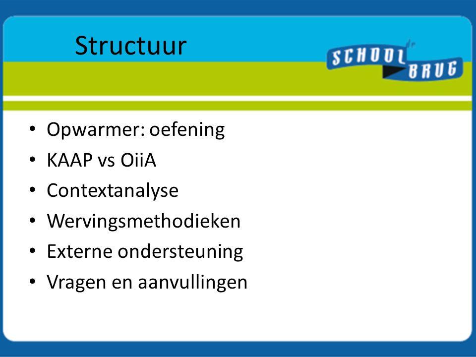 Structuur Opwarmer: oefening KAAP vs OiiA Contextanalyse Wervingsmethodieken Externe ondersteuning Vragen en aanvullingen
