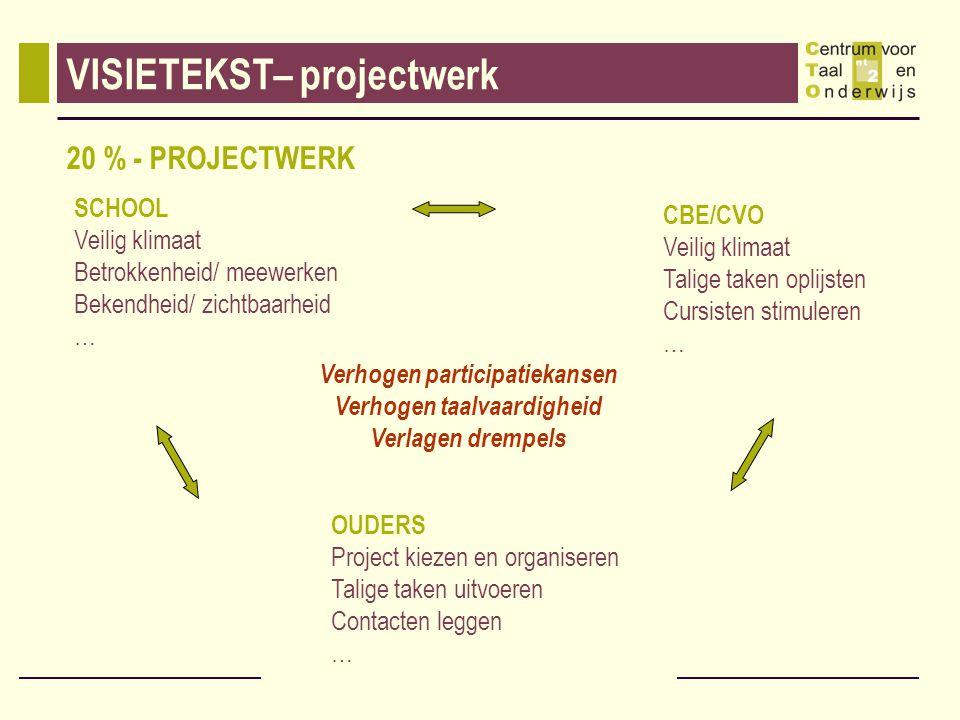 VISIETEKST– projectwerk 20 % - PROJECTWERK SCHOOL Veilig klimaat Betrokkenheid/ meewerken Bekendheid/ zichtbaarheid … OUDERS Project kiezen en organis